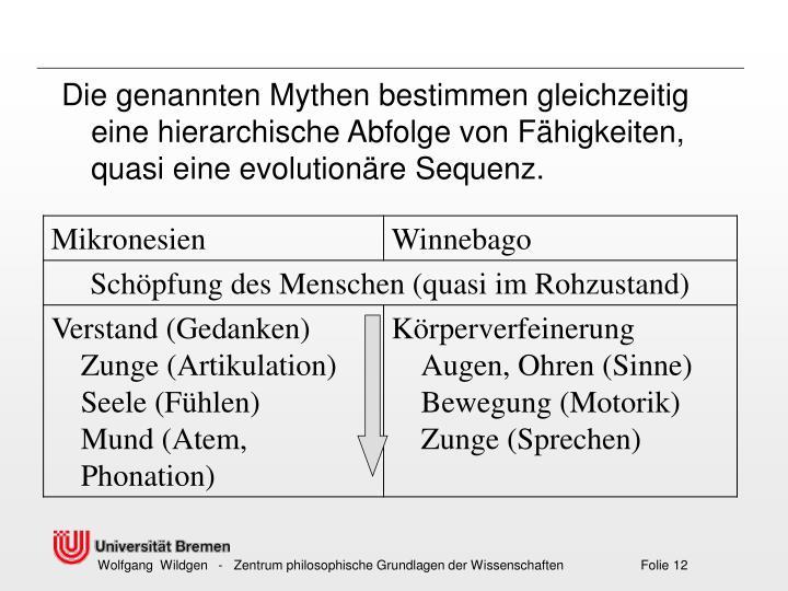 Die genannten Mythen bestimmen gleichzeitig eine hierarchische Abfolge von Fähigkeiten, quasi eine evolutionäre Sequenz.