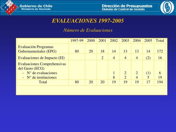 EVALUACIONES 1997-2005