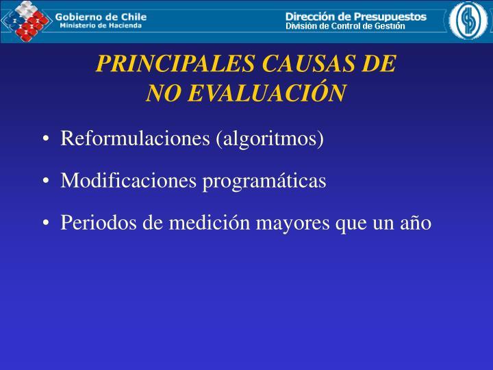 Reformulaciones (algoritmos)