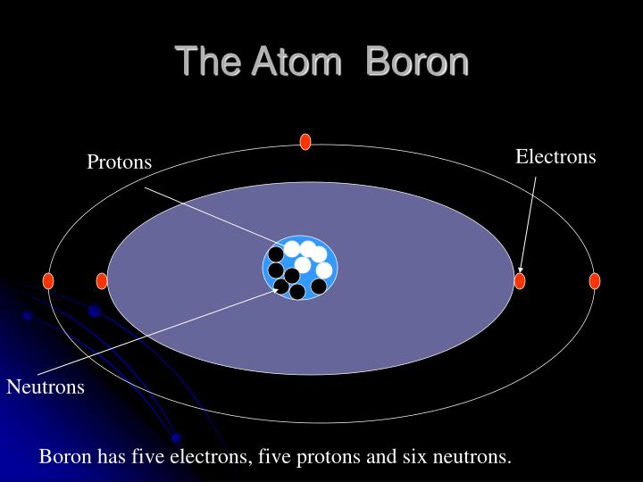 The Atom  Boron