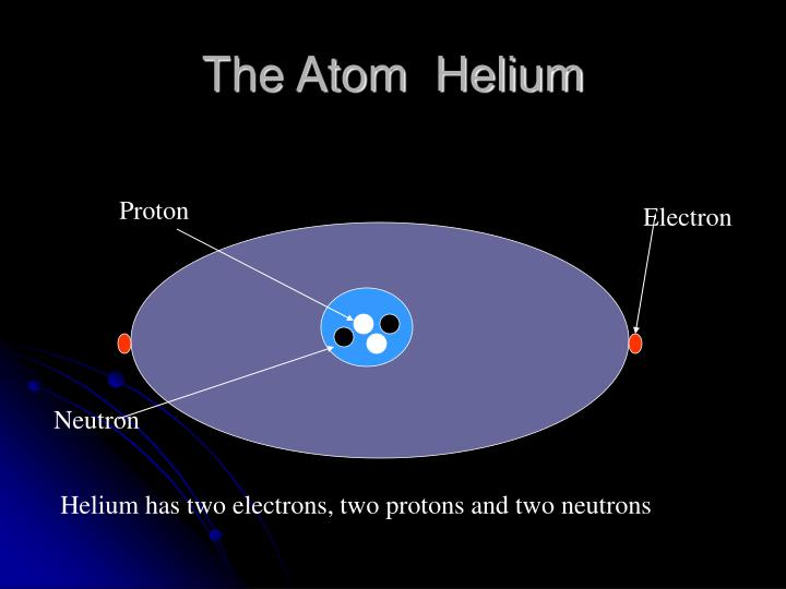 The Atom  Helium
