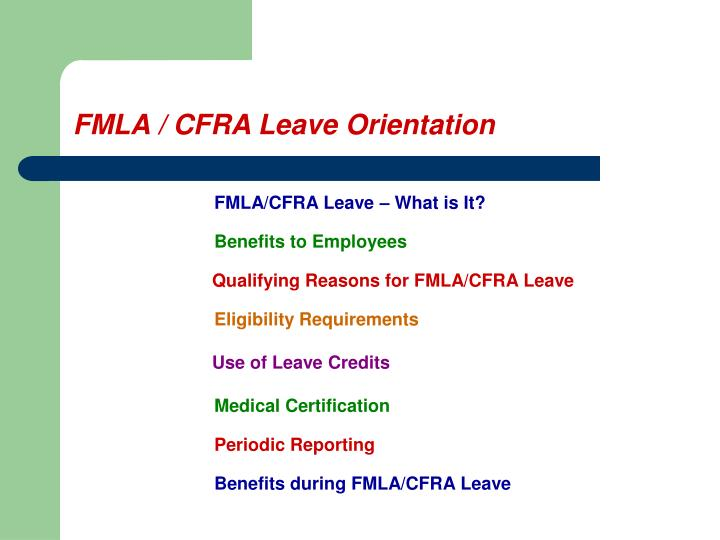 FMLA/CFRA Leave – What is It?