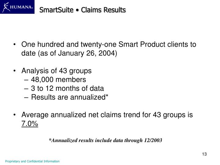 SmartSuite • Claims Results