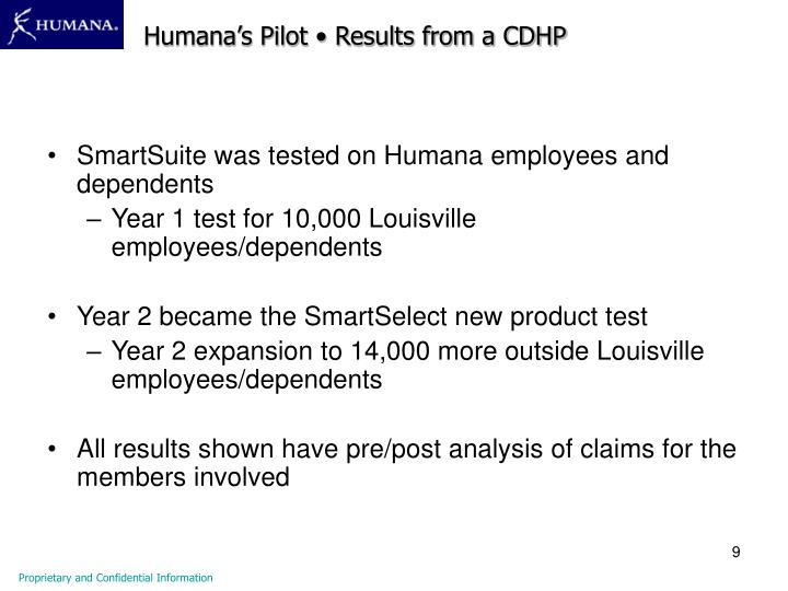 Humana's Pilot • Results from a CDHP