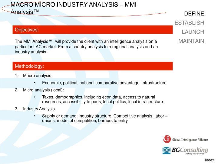 MACRO MICRO INDUSTRY ANALYSIS – MMI Analysis™