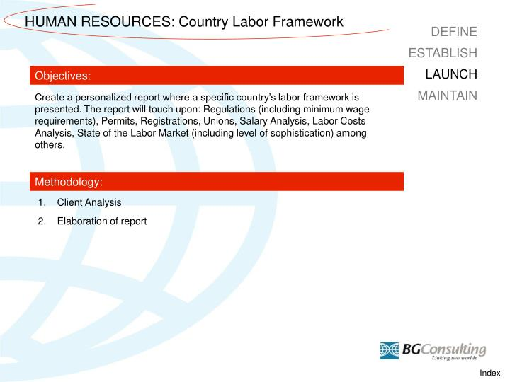 HUMAN RESOURCES: Country Labor Framework