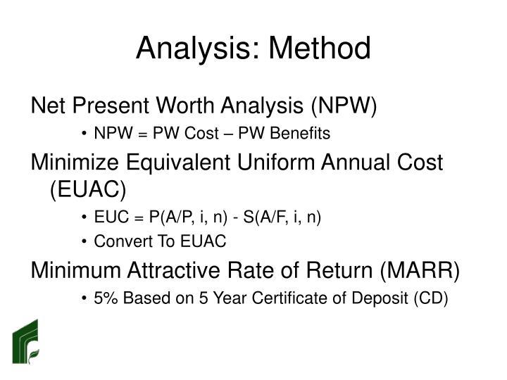 Analysis: Method