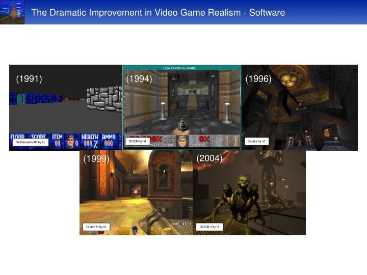The Dramatic Improvement in Video Game Realism - Software