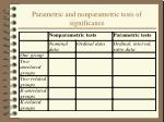 parametric and nonparametric tests of significance2