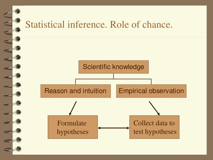 Statistical inference. Role of chance.