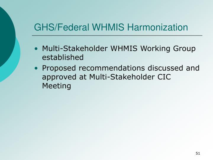 GHS/Federal WHMIS Harmonization