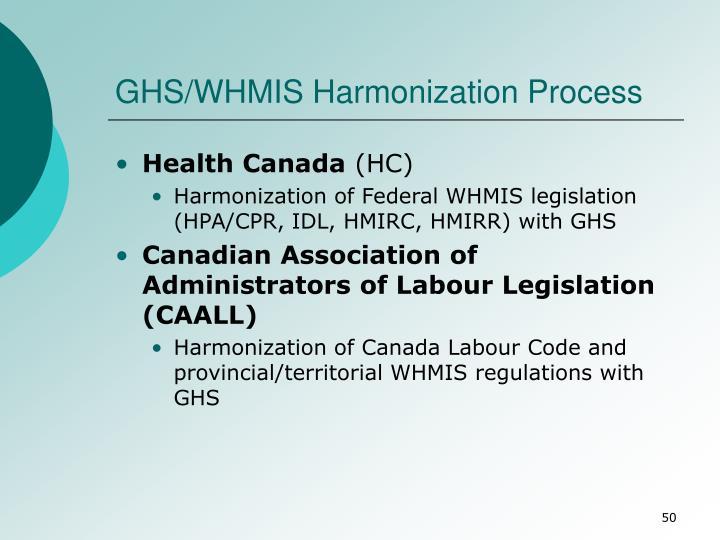 GHS/WHMIS Harmonization Process