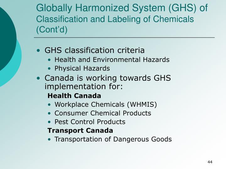 Globally Harmonized System (GHS) of