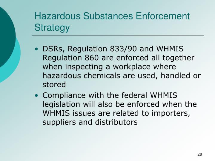 Hazardous Substances Enforcement Strategy