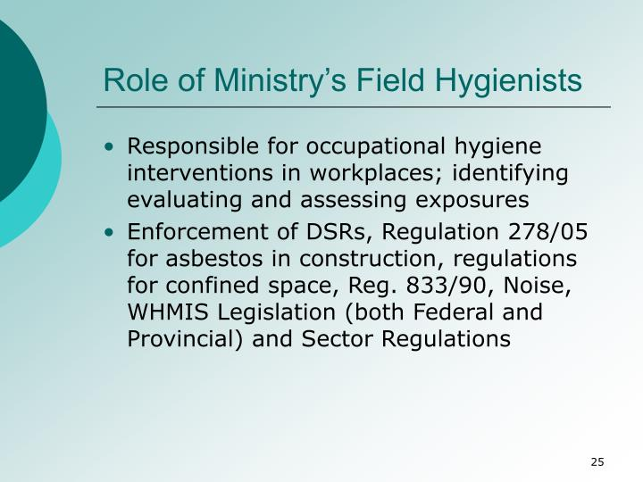 Role of Ministry's Field Hygienists