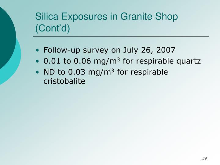 Silica Exposures in Granite Shop (Cont'd)