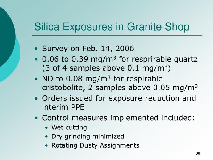 Silica Exposures in Granite Shop