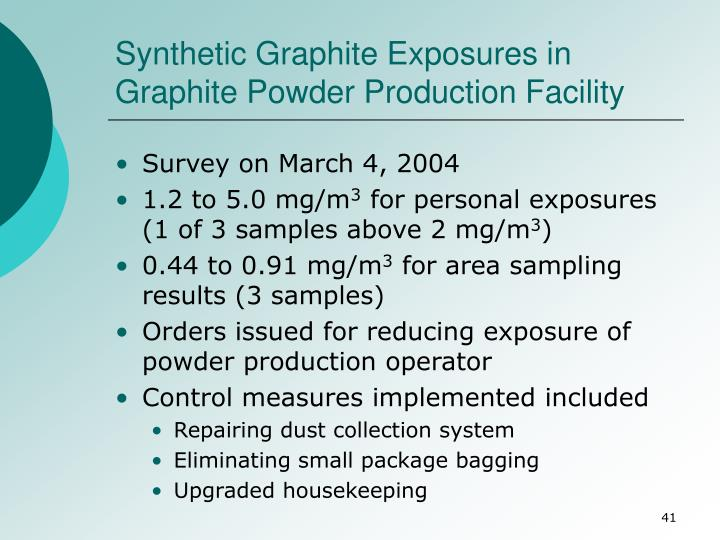 Synthetic Graphite Exposures in Graphite Powder Production Facility