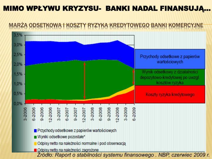 MIMO WPŁYWU KRYZYSU-  BANKI NADAL FINANSUJĄ…