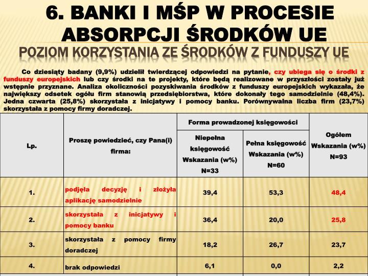 6. BANKI I MŚP W PROCESIE ABSORPCJI ŚRODKÓW UE