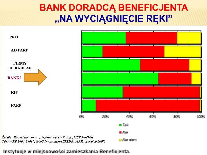 BANK DORADCĄ BENEFICJENTA