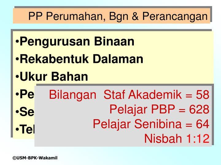 PP Perumahan, Bgn & Perancangan