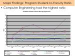 major findings program student to faculty ratio