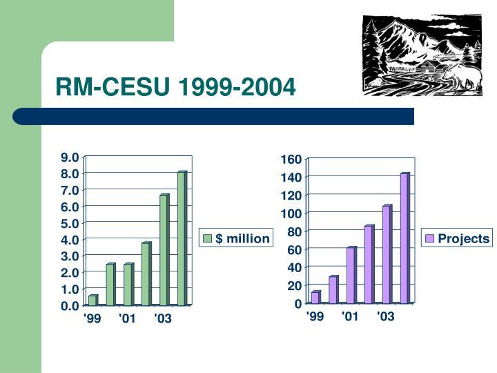 RM-CESU 1999-2004