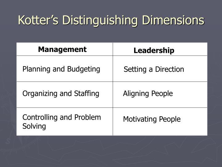 Kotter's Distinguishing Dimensions