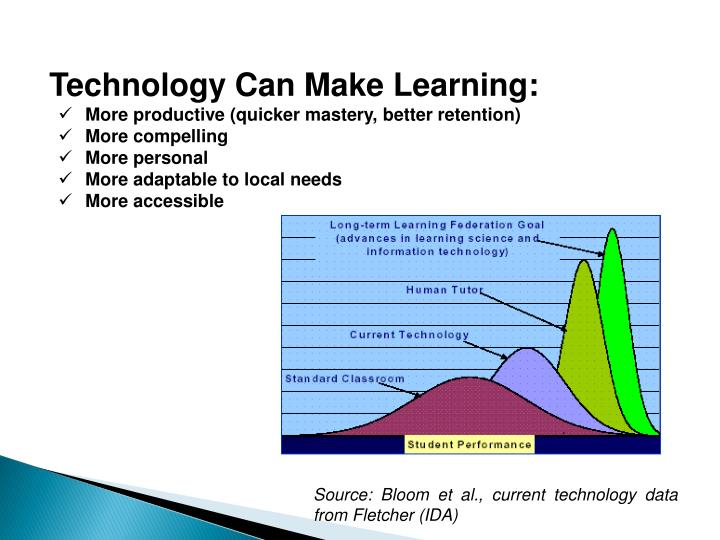Technology Can Make Learning:
