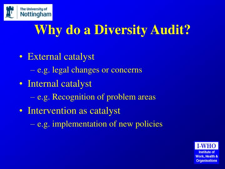 Does Your Organization Embody Diversity? A Checklist for Managers