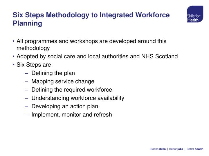 Six Steps Methodology to Integrated Workforce Planning