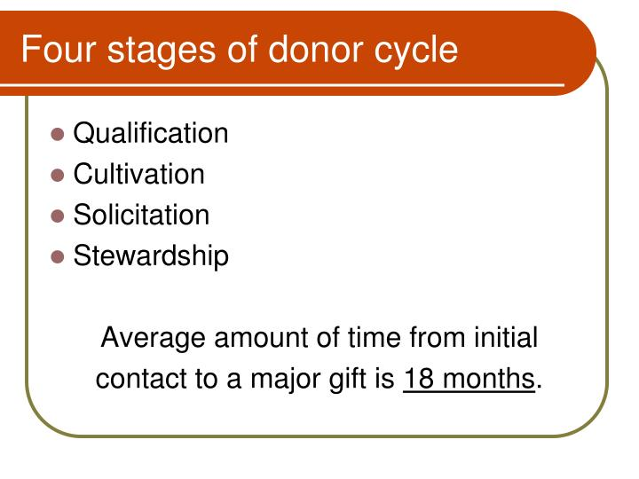 Four stages of donor cycle