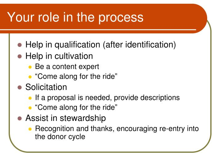 Your role in the process