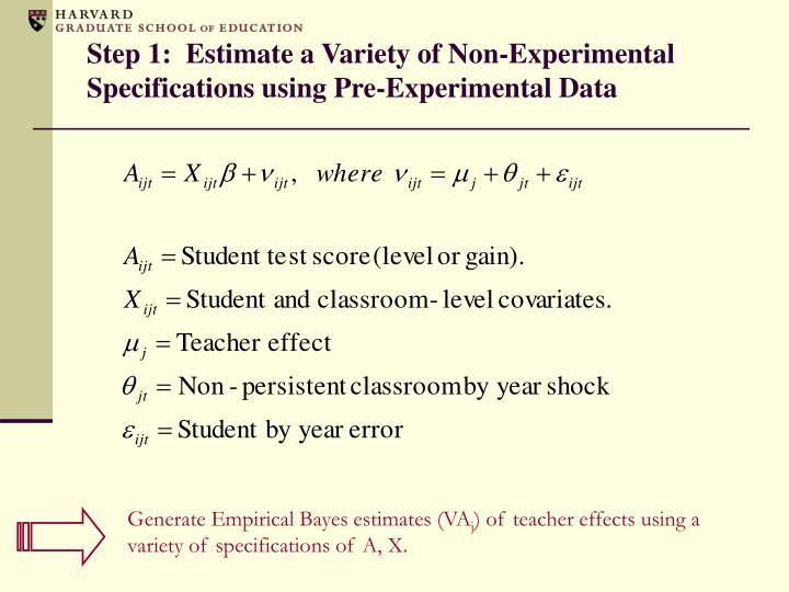 Generate Empirical Bayes estimates (VA