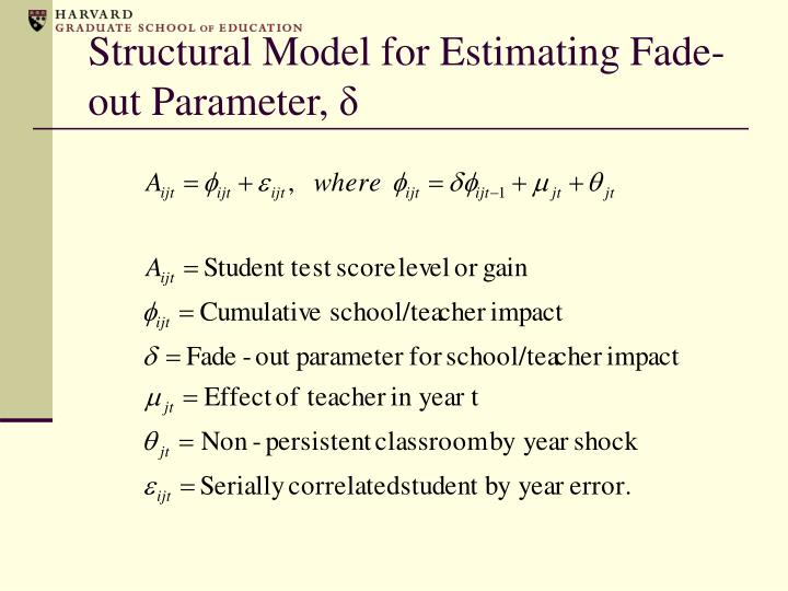 Structural Model for Estimating Fade-out Parameter,