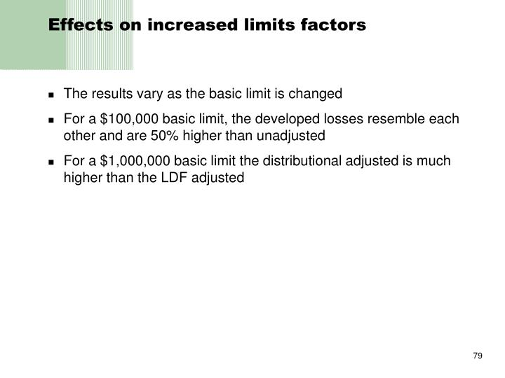 Effects on increased limits factors