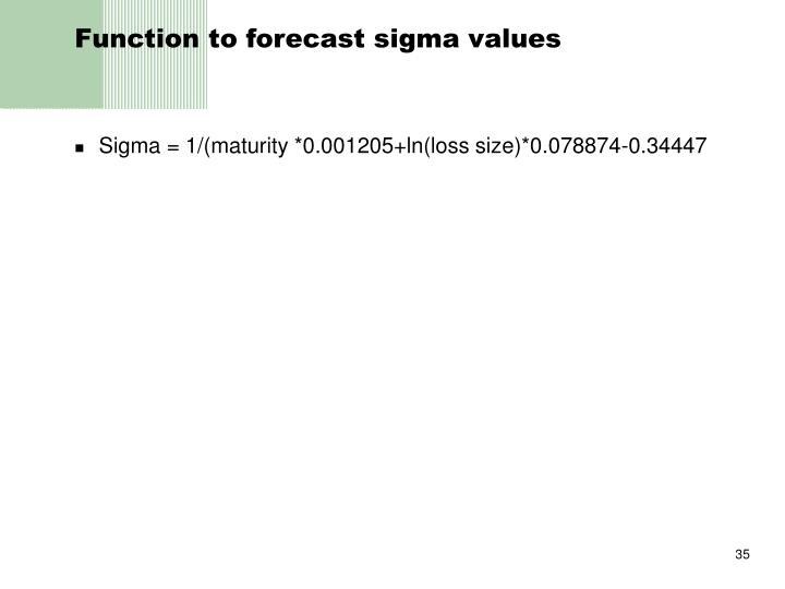 Function to forecast sigma values