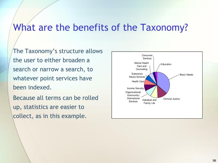 What are the benefits of the Taxonomy?