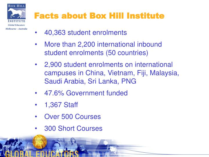 Facts about Box Hill Institute