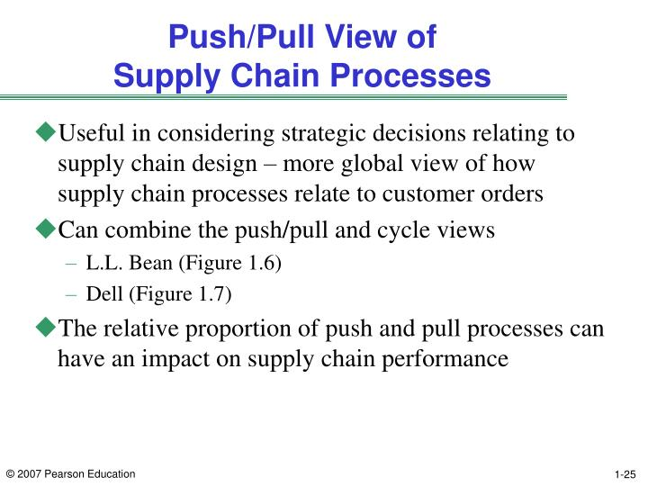 Push/Pull View of