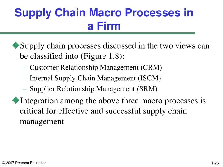 Supply Chain Macro Processes in a Firm