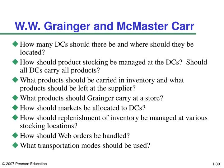 W.W. Grainger and McMaster Carr
