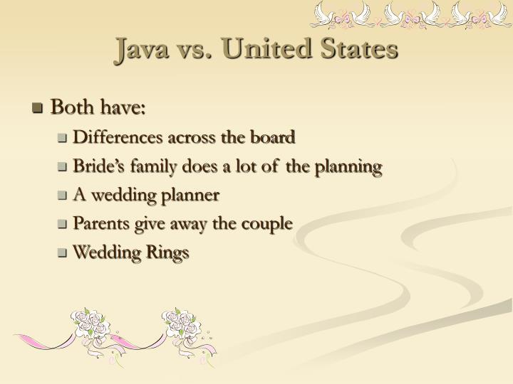Java vs. United States