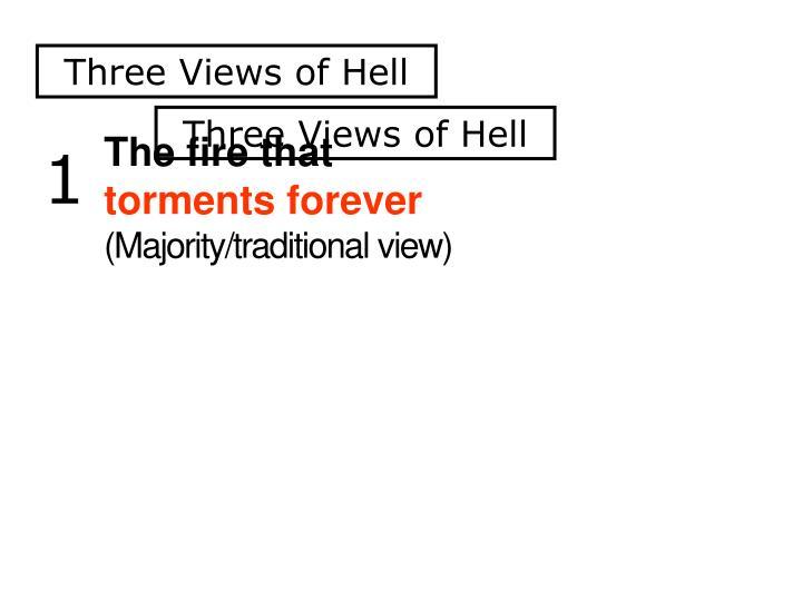 Three Views of Hell