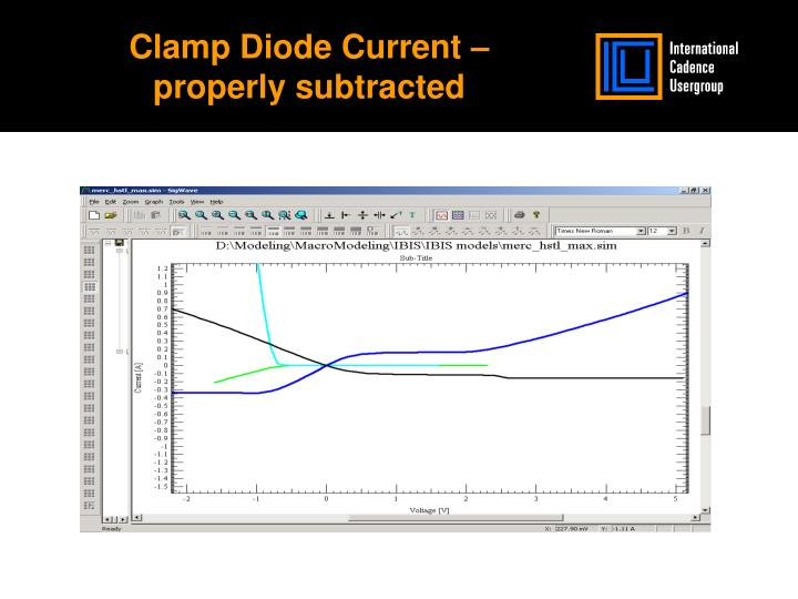 Clamp Diode Current – properly subtracted