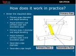 how does it work in practice2