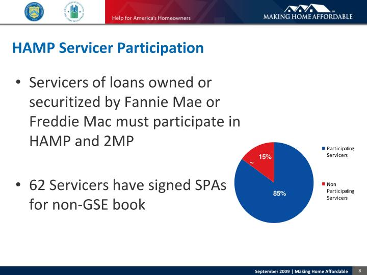 HAMP Servicer Participation