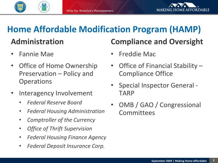 Home Affordable Modification Program (HAMP)