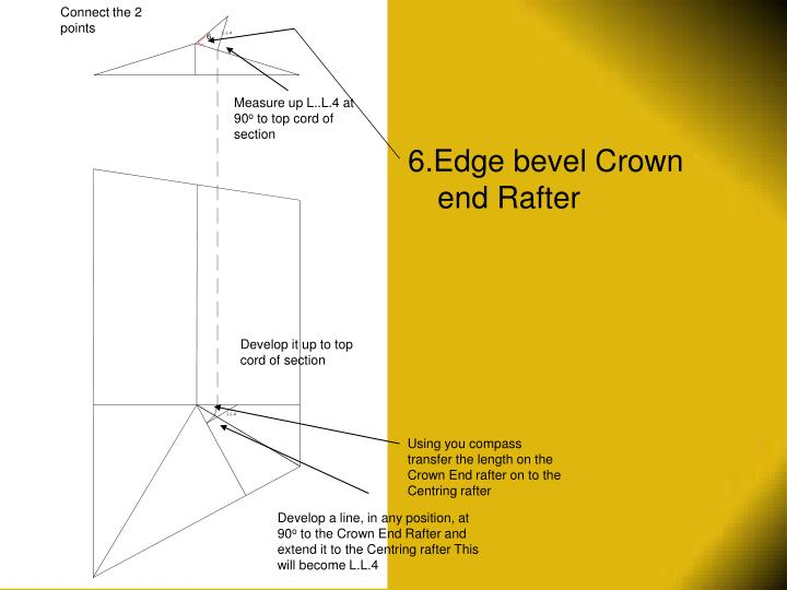 how to find the angle on a oblique skew gable